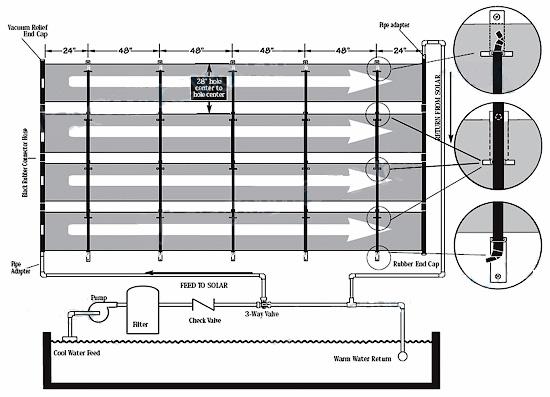 Схема подключения нагревателя к системе водоподготовки бассейна.