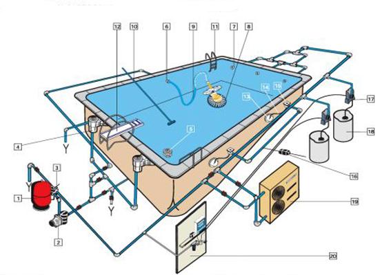 Бассейновое оборудование -